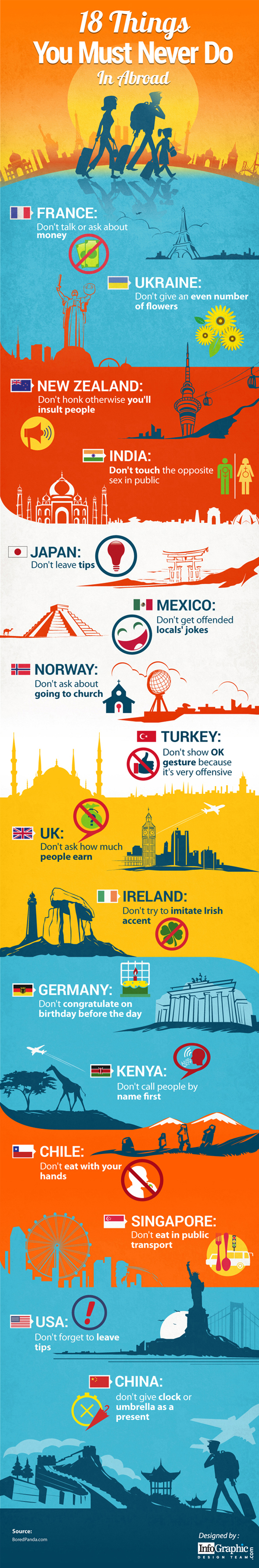 18 Things To Avoid While In Abroad