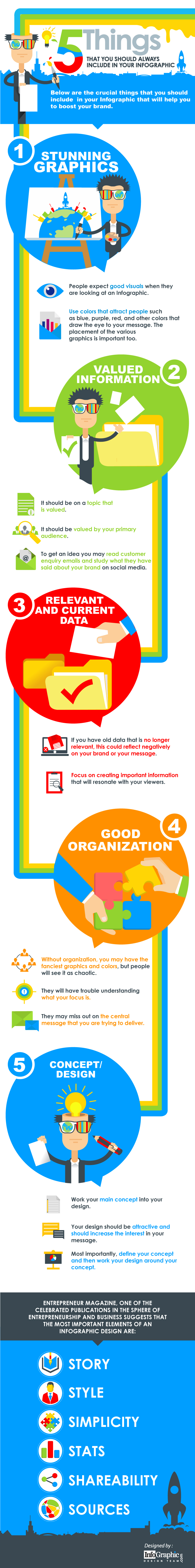 5 Things You Should Always Include in Your Infographic
